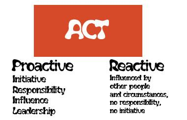 proactive_vs_reactive
